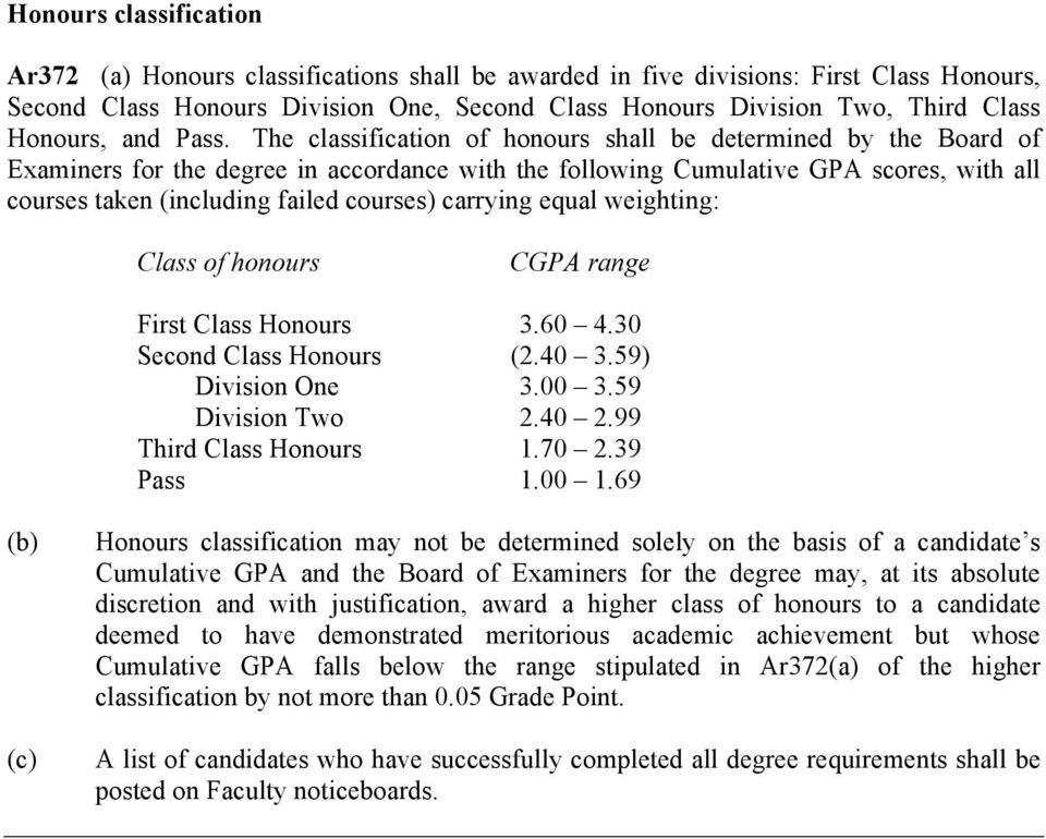 The classification of honours shall be determined by the Board of Examiners for the degree in accordance with the following Cumulative GPA scores, with all courses taken (including failed courses)