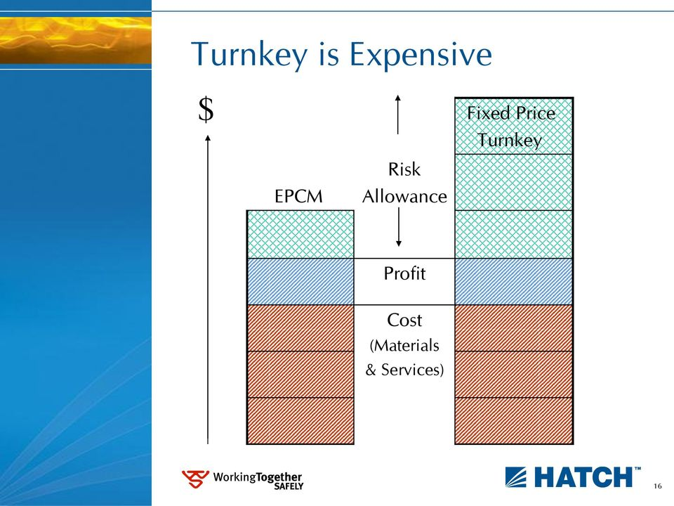 Fixed Price Turnkey