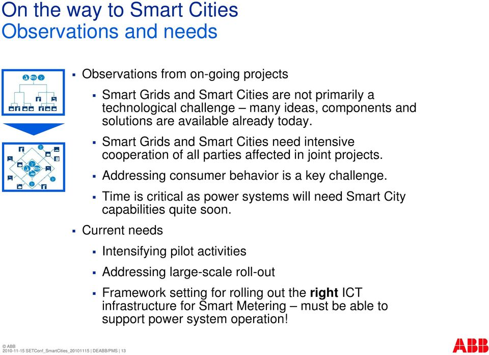 Addressing consumer behavior is a key challenge. Time is critical as power systems will need Smart City capabilities quite soon.
