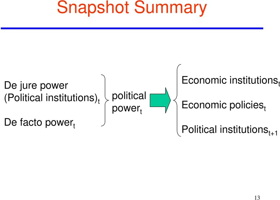political power t Economic institutions t