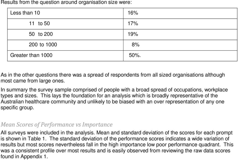 In summary the survey sample comprised of people with a broad spread of occupations, workplace types and sizes.
