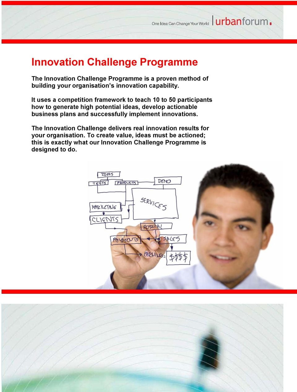 It uses a competition framework to teach 10 to 50 participants how to generate high potential ideas, develop actionable
