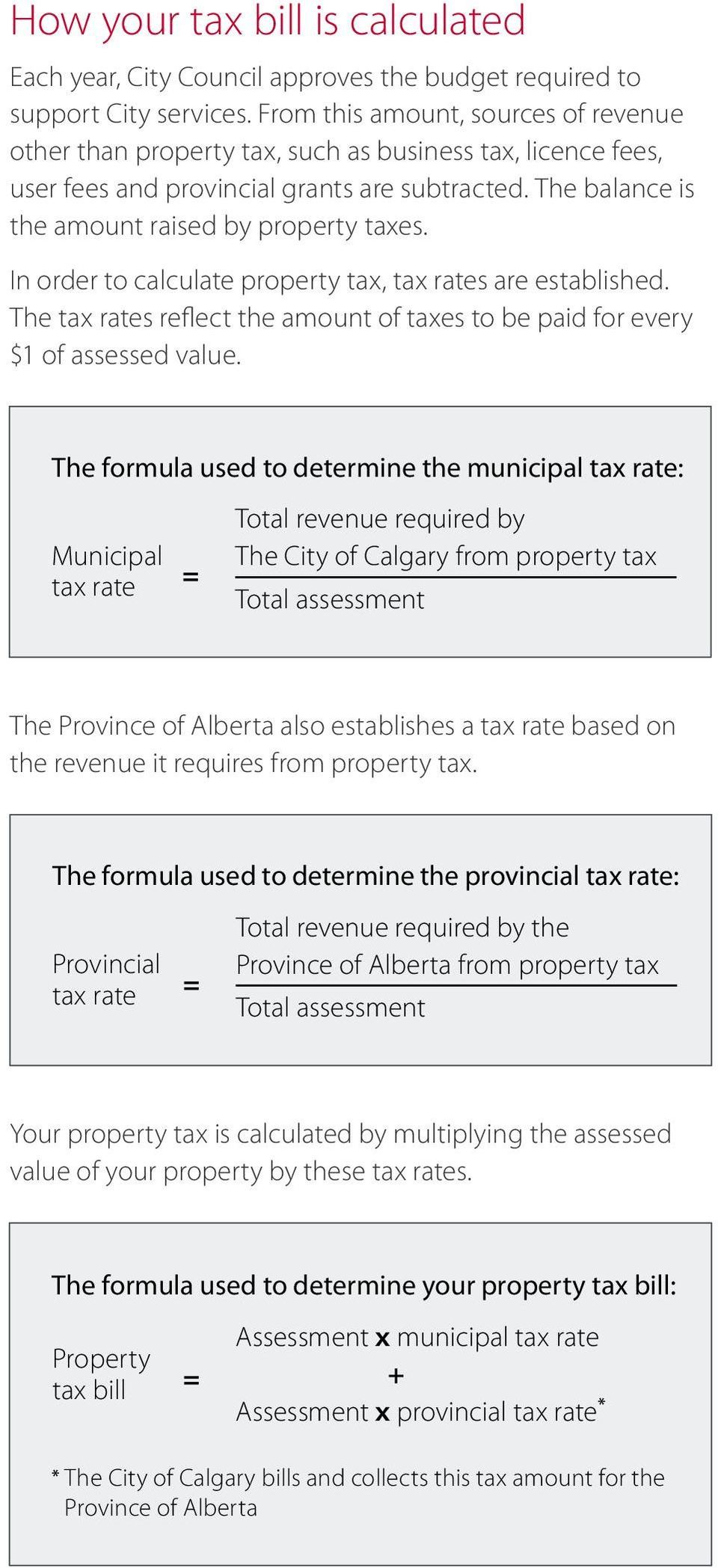 In order to calculate property tax, tax rates are established. The tax rates reflect the amount of taxes to be paid for every $1 of assessed value.