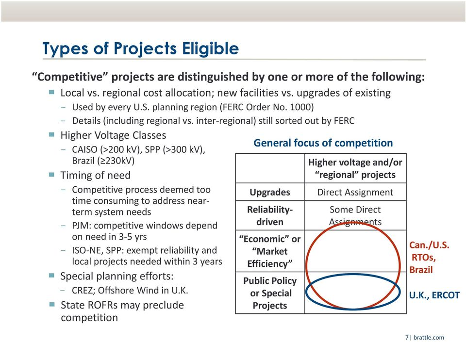 inter regional) still sorted out by FERC Higher Voltage Classes CAISO (>200 kv), SPP (>300 kv), Brazil ( 230kV) Timing of need Competitive process deemed too time consuming to address nearterm system