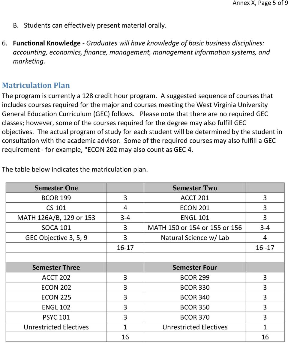 Matriculation Plan The program is currently a 128 credit hour program.
