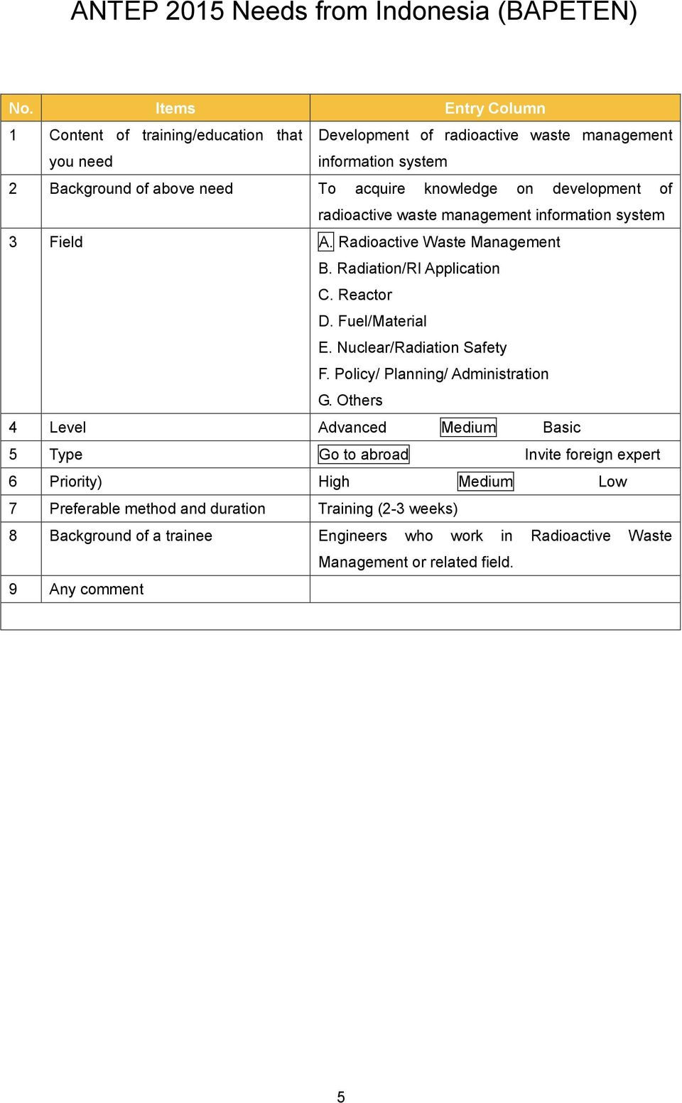 radioactive waste management information system 6 Priority) High Medium Low 7 Preferable method and duration