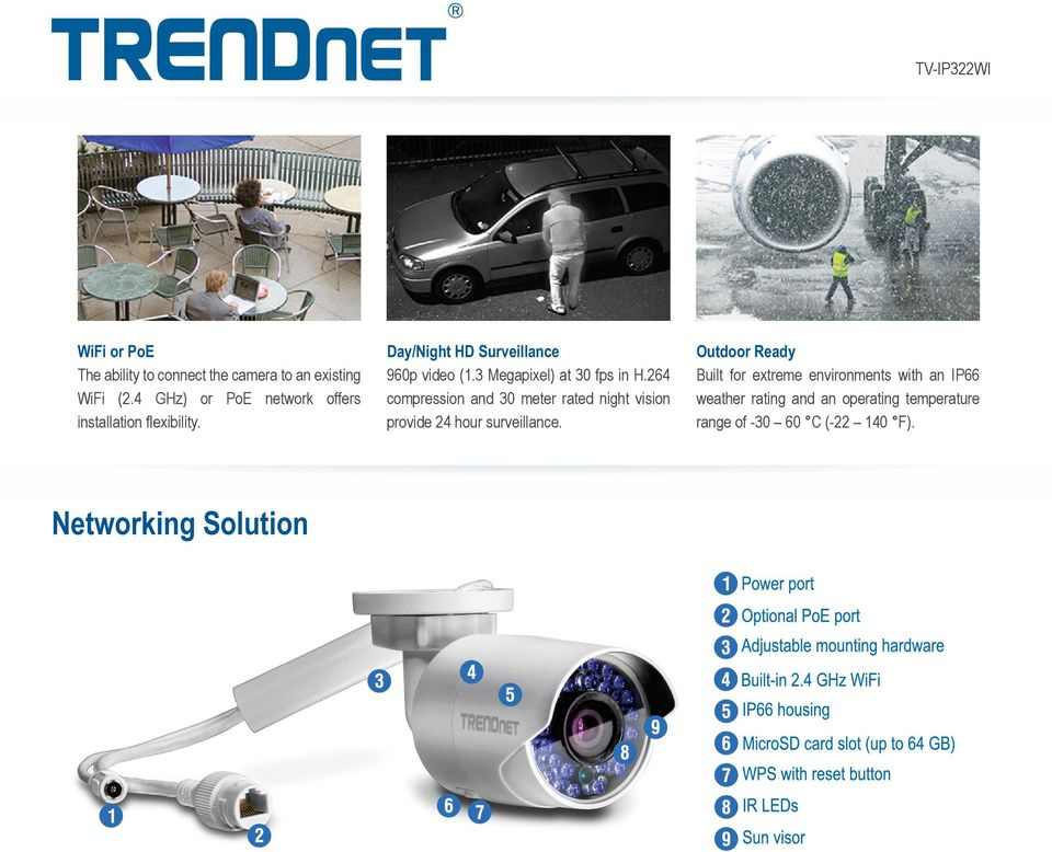 3 Megapixel) at 30 fps in H.264 compression and 30 meter rated night vision provide 24 hour surveillance.