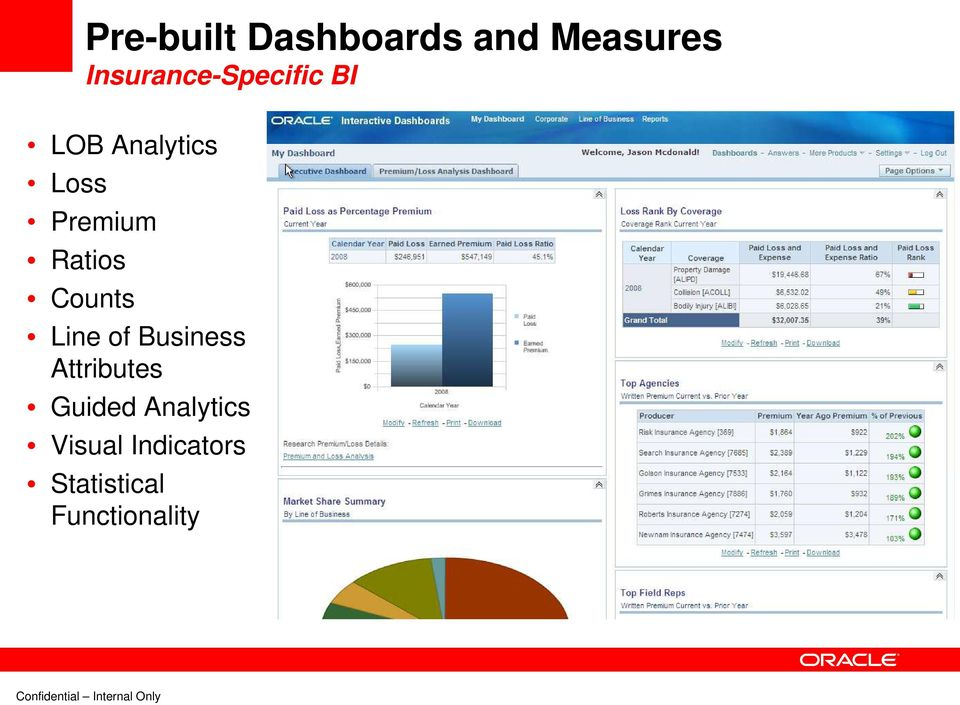 Business Attributes Guided Analytics Visual