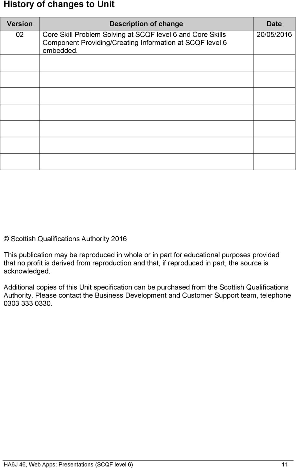 20/05/2016 Scottish Qualifications Authority 2016 This publication may be reproduced in whole or in part for educational purposes provided that no profit is derived from