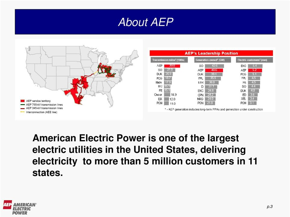 United States, delivering electricity to