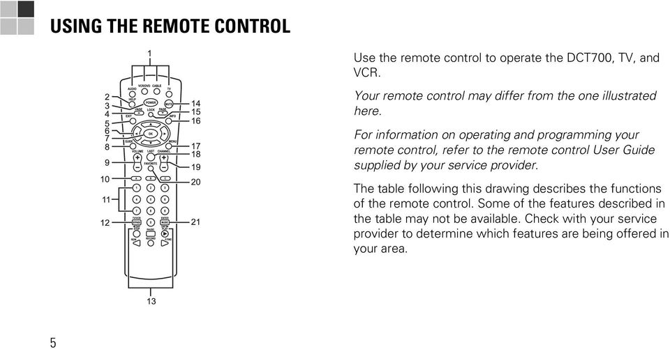 For information on operating and programming your remote control, refer to the remote control User Guide supplied by your service
