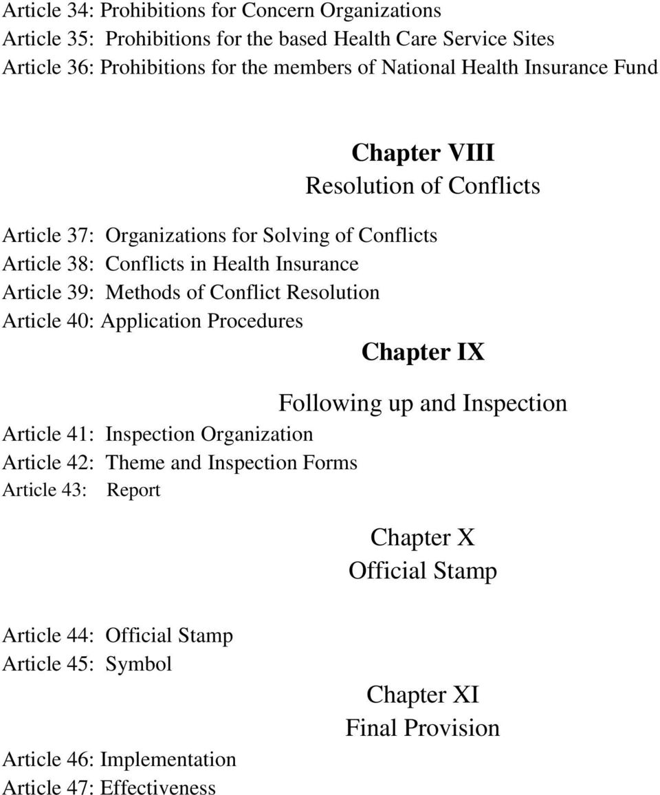 Methods of Conflict Resolution Article 40: Application Procedures Chapter IX Following up and Inspection Article 41: Inspection Organization Article 42: Theme and