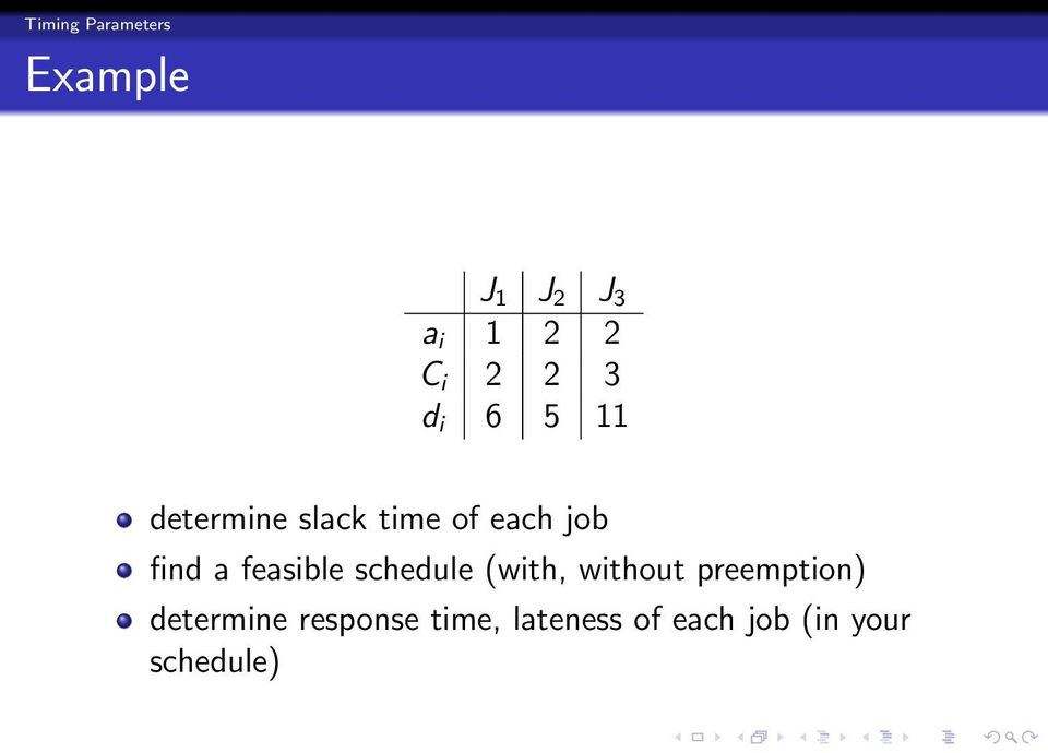 feasible schedule (with, without preemption) determine