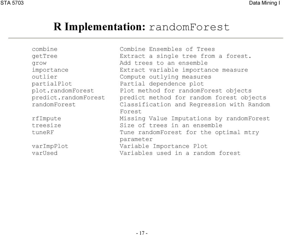 randomforest Plot method for randomforest objects predict.
