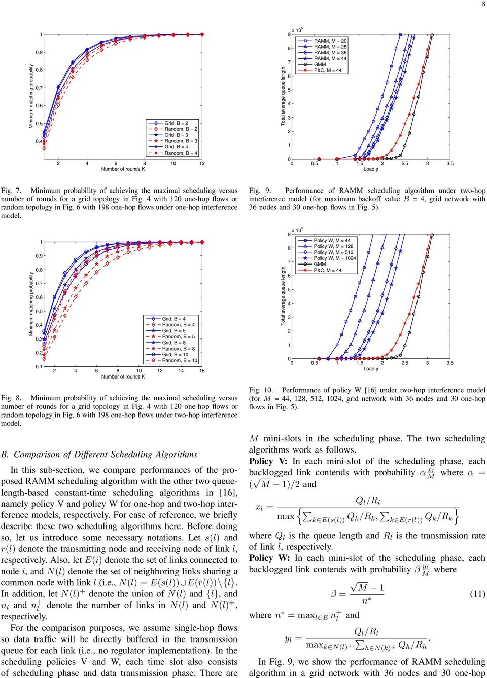 RAMM, M = 44 GMM P&C, M = 44 0 0 0.5.5 2 2.5 3 3.5 Load ρ Fig. 7. Minimum probability of achieving the maximal cheduling veru number of round for a grid topology in Fig.