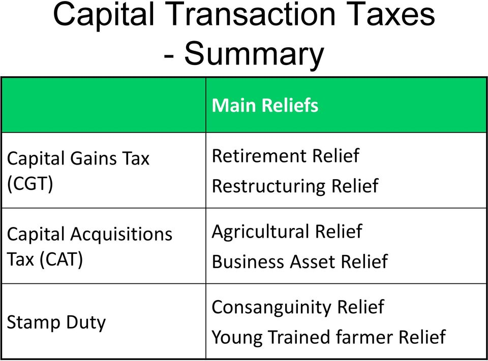 Retirement Relief Restructuring Relief Agricultural Relief