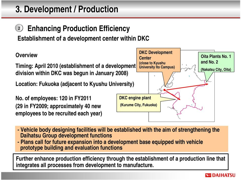 of employees: 120 in FY2011 (29 in FY2009; approximately 40 new employees to be recruited each year) DKC engine plant (Kurume City, Fukuoka) - Vehicle body designing facilities will be established