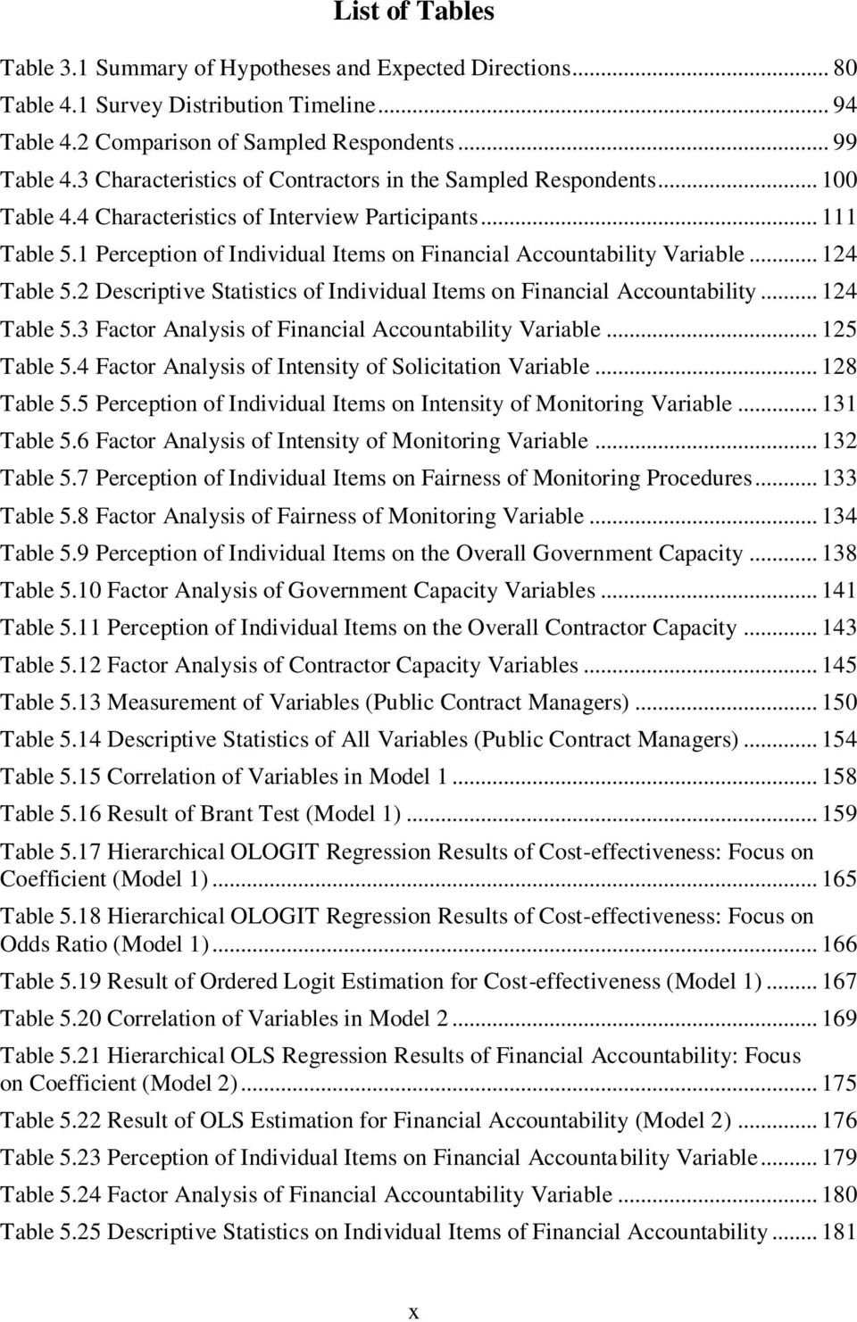 1 Perception of Individual Items on Financial Accountability Variable... 124 Table 5.2 Descriptive Statistics of Individual Items on Financial Accountability... 124 Table 5.3 Factor Analysis of Financial Accountability Variable.
