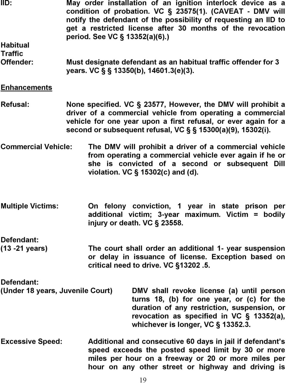 ) Habitual Traffic Offender: Must designate defendant as an habitual traffic offender for 3 years. VC 13350(b), 14601.3(e)(3). Enhancements Refusal: None specified.