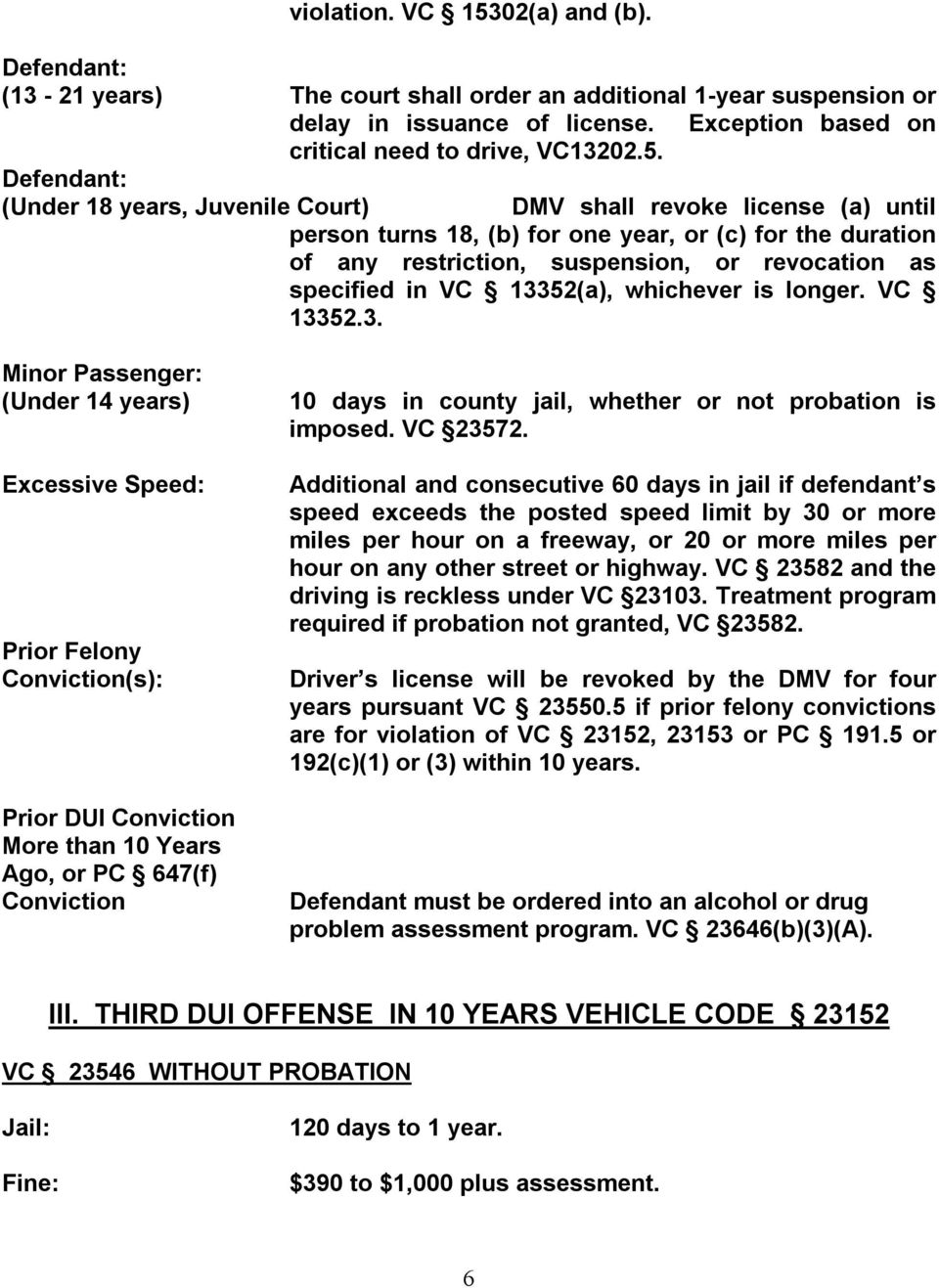 (Under 18 years, Juvenile Court) DMV shall revoke license (a) until person turns 18, (b) for one year, or (c) for the duration of any restriction, suspension, or revocation as specified in VC