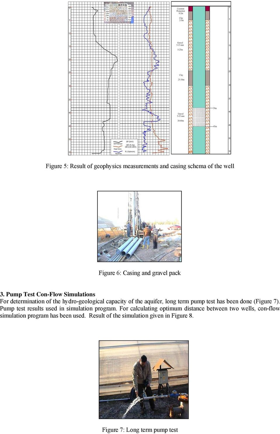 test has been done (Figure 7). Pump test results used in simulation program.