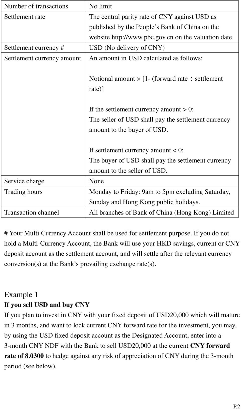 cn on the valuation date USD (No delivery of ) An amount in USD calculated as follows: Notional amount [1- (forward rate settlement rate)] If the settlement currency amount > 0: The seller of USD
