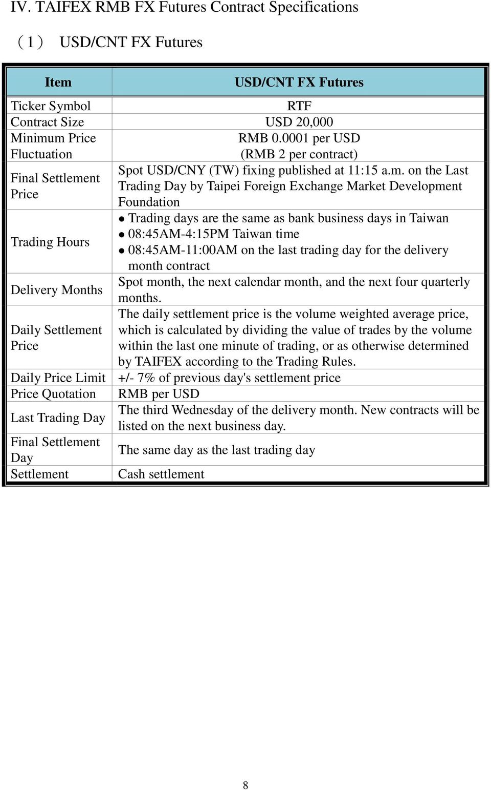 nt Price Trading Hours Delivery Months Daily Settleme