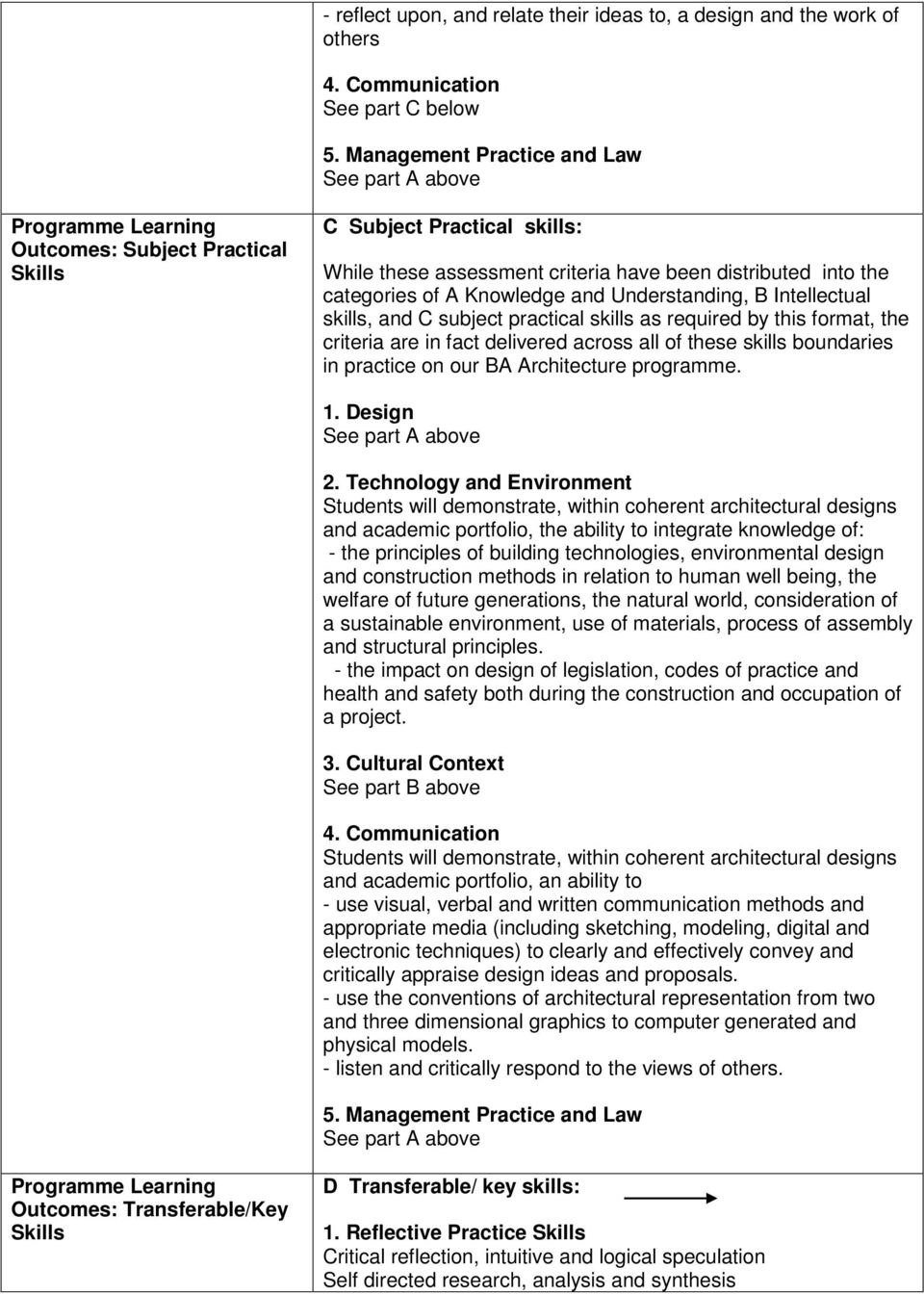 and Understanding, B Intellectual skills, and C subject practical skills as required by this format, the criteria are in fact delivered across all of these skills boundaries in practice on our BA