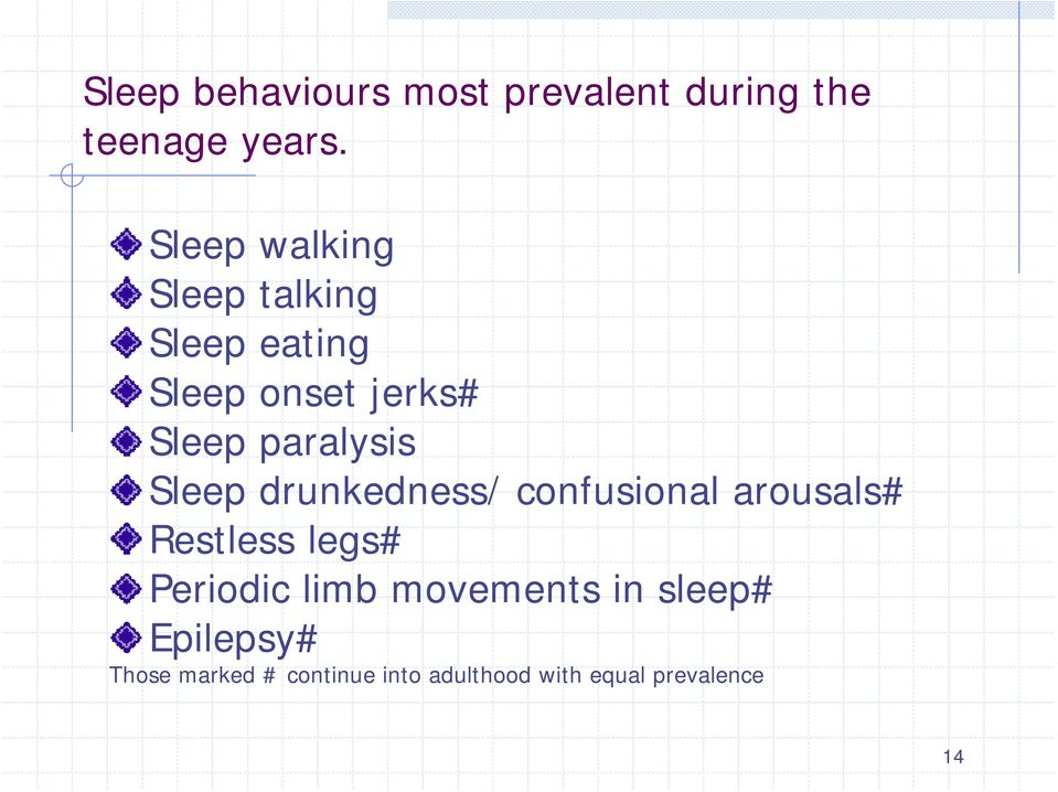 paralysis Sleep drunkedness/ confusional arousals# Restless legs# Periodic