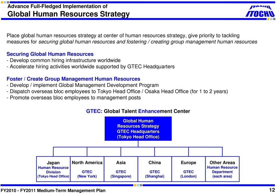 worldwide supported by GTEC Headquarters Foster / Create Group Management Human Resources - Develop / implement Global Management Development Program - Dispatch overseas bloc employees to Tokyo Head