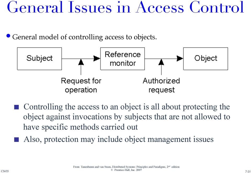 that are not allowed to have specific methods carried out Also, protection may include object management