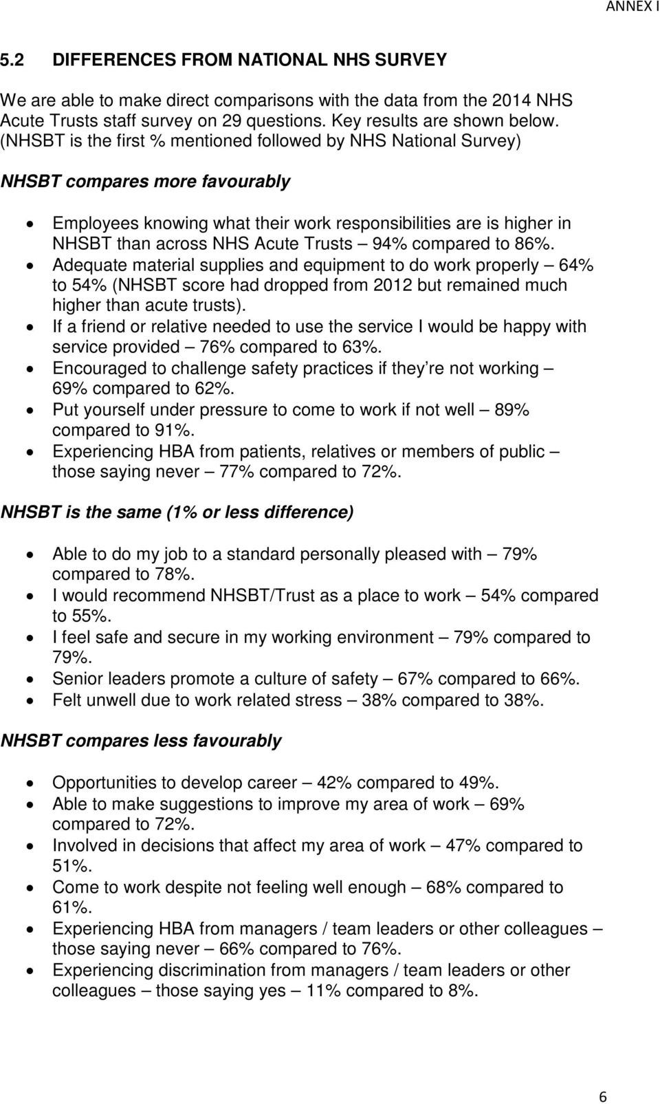94% compared to 86%. Adequate material supplies and equipment to do work properly 64% to 54% (NHSBT score had dropped from 2012 but remained much higher than acute trusts).