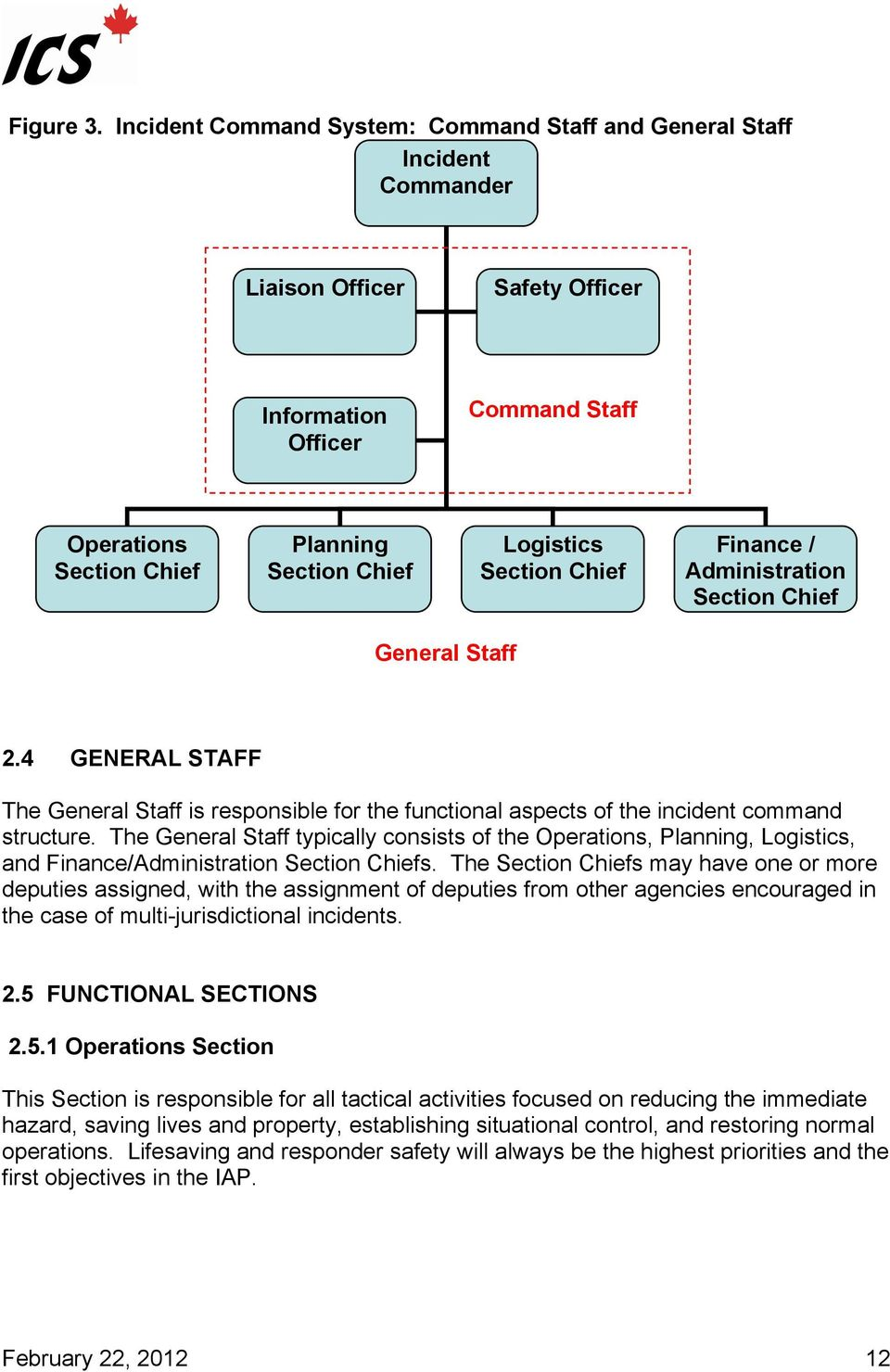 Section Chief Finance / Administration Section Chief General Staff 2.4 GENERAL STAFF The General Staff is responsible for the functional aspects of the incident command structure.