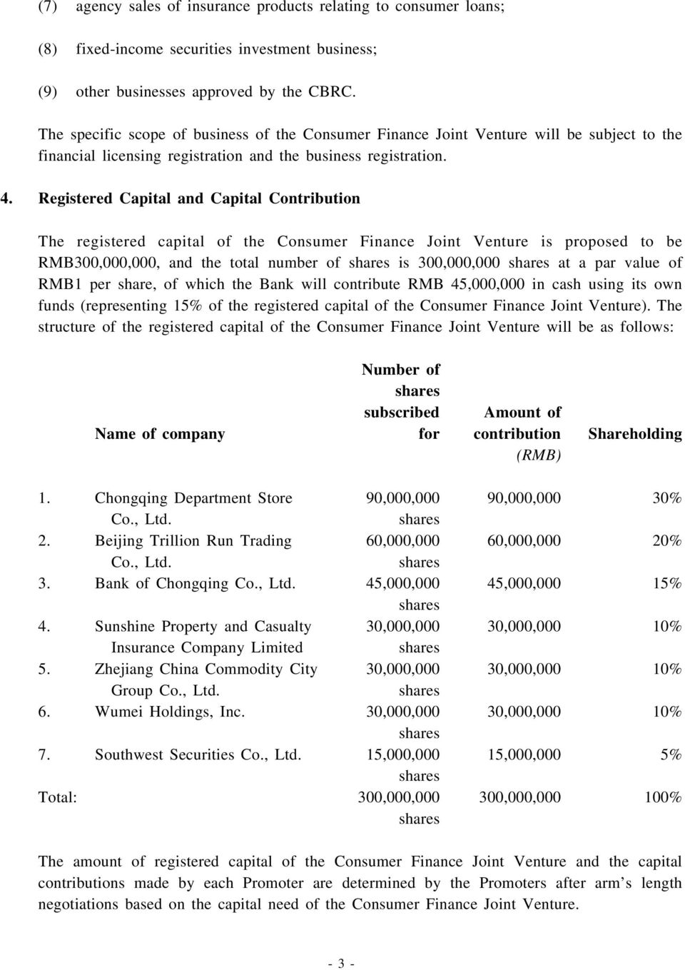 Registered Capital and Capital Contribution The registered capital of the Consumer Finance Joint Venture is proposed to be RMB300,000,000, and the total number of is 300,000,000 at a par value of