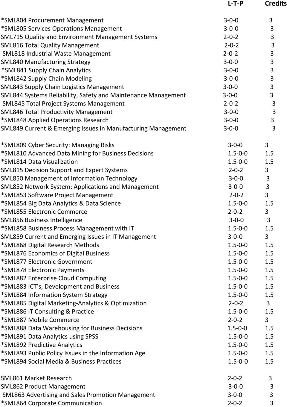 Systems t 2-0-2 SML846 Total Productivity t -0-0 *SML848 Applied Operations Research -0-0 SML849 Current & Emerging Issues in Manufacturing t -0-0 *SML809 Cyber Security: Managing Risks -0-0 *SML810