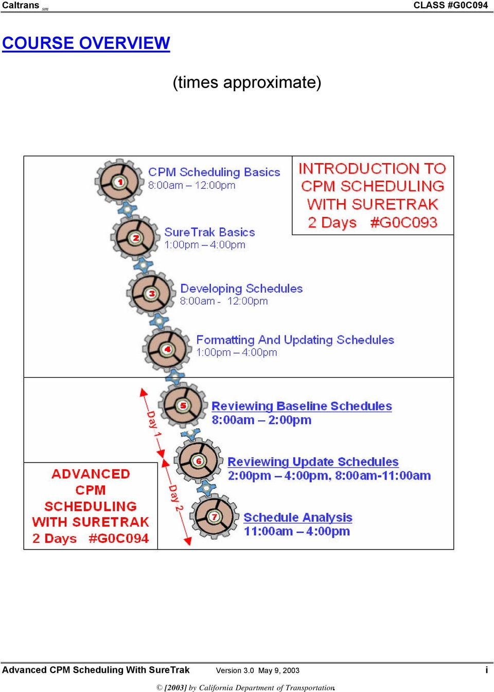 Advanced CPM Scheduling With