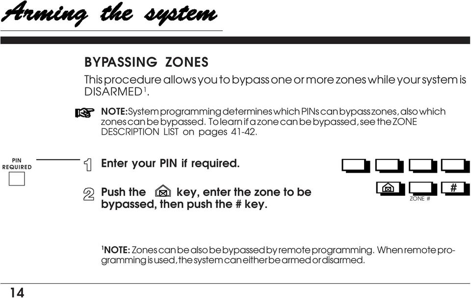 DESCRIPTION LIST on pages 41-42 PIN REQUIRED Enter your PIN if required Push the key, enter the zone to be bypassed, then push the