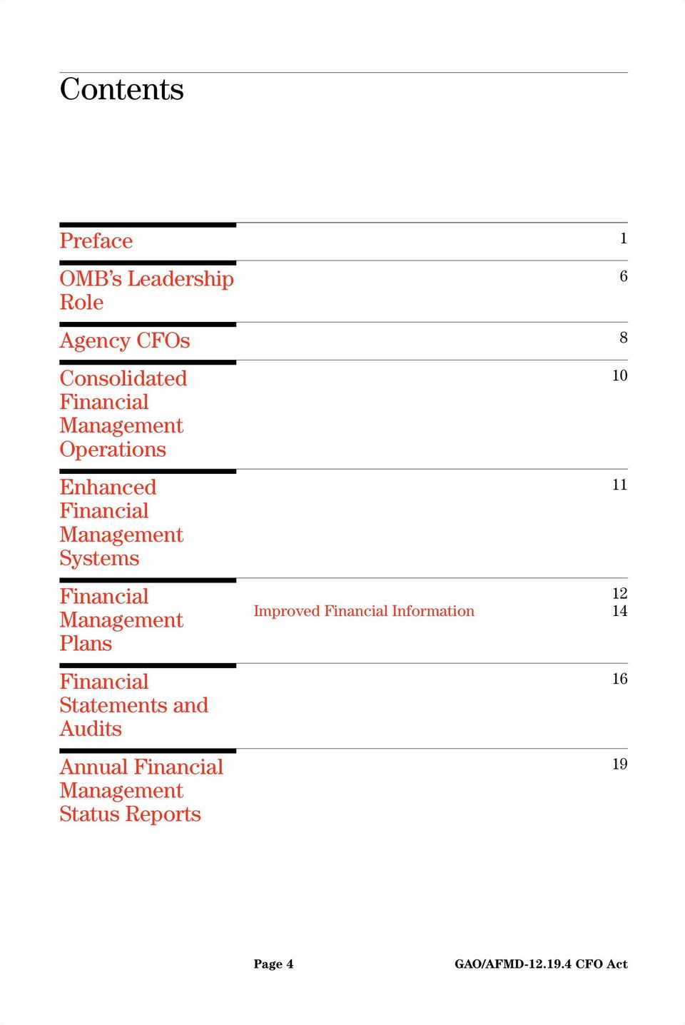 Financial Management Plans Financial Statements and Audits Annual