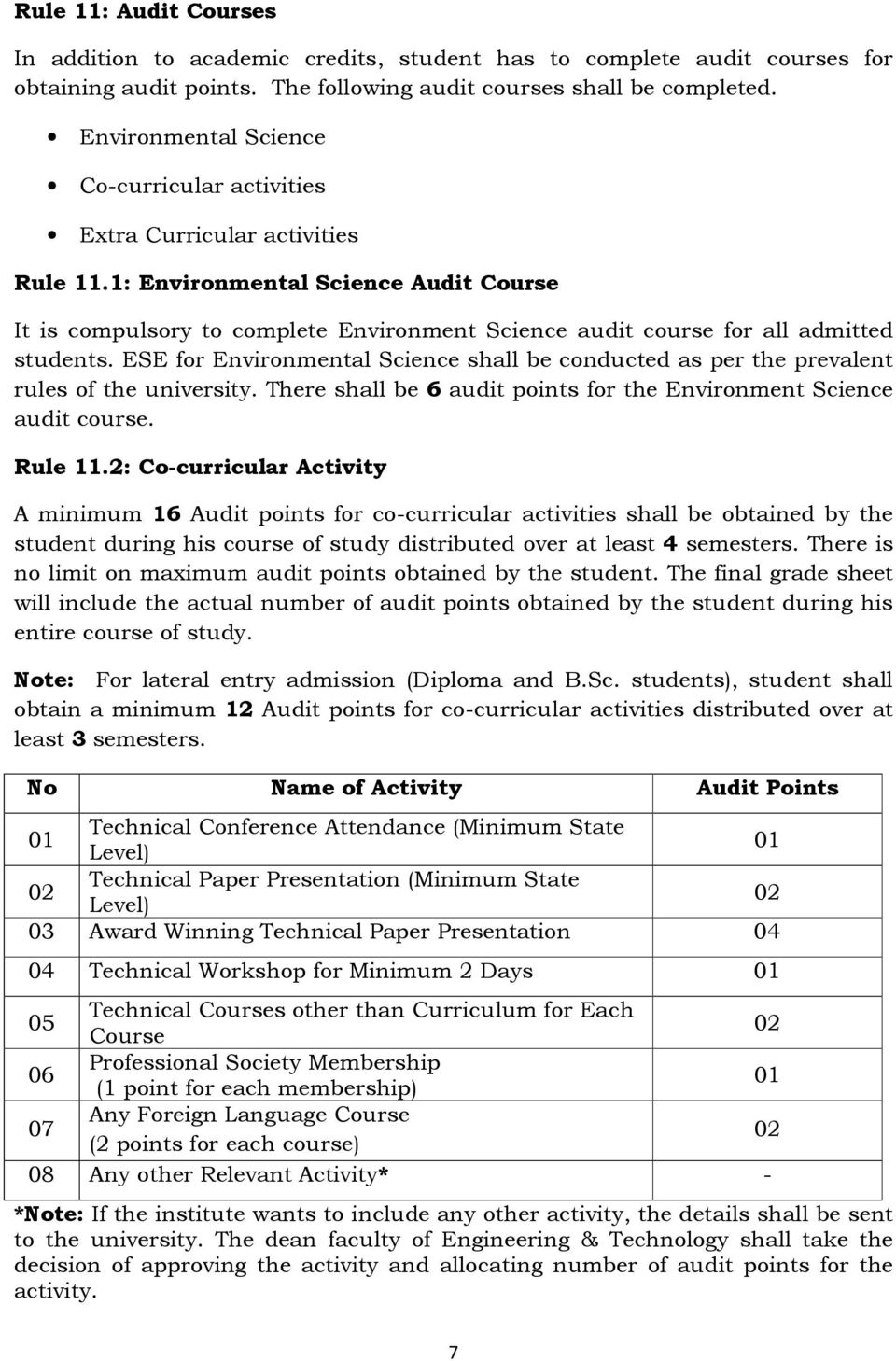 1: Environmental Science Audit Course It is compulsory to complete Environment Science audit course for all admitted students.