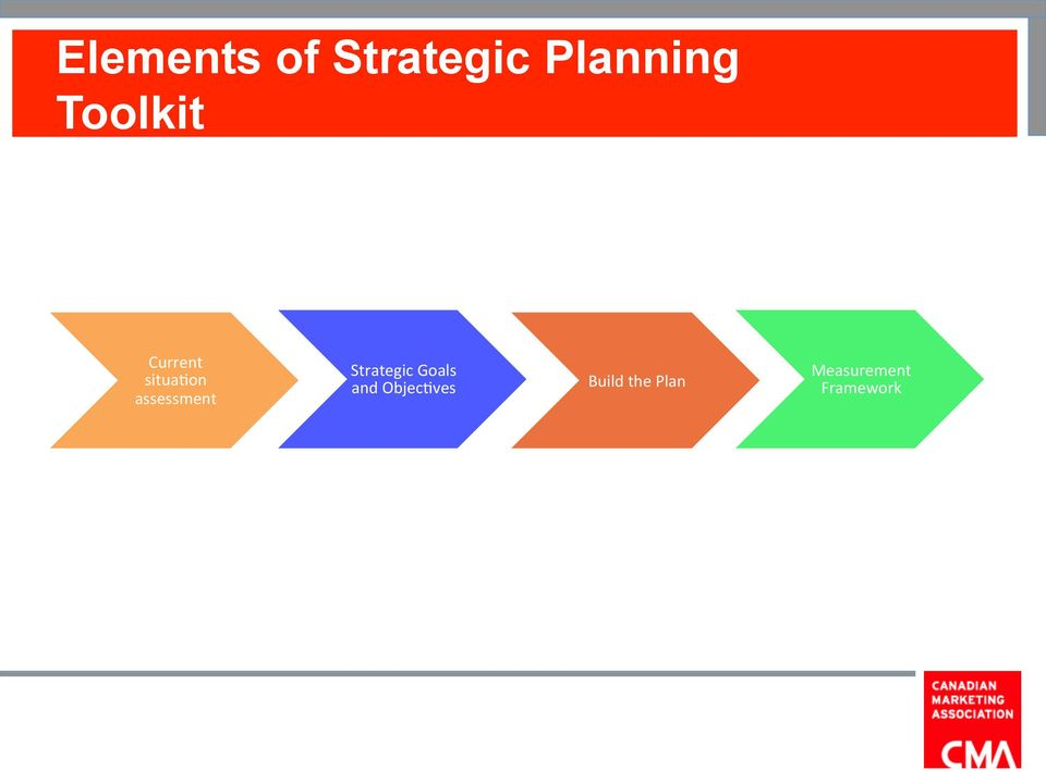 assessment Strategic Goals and
