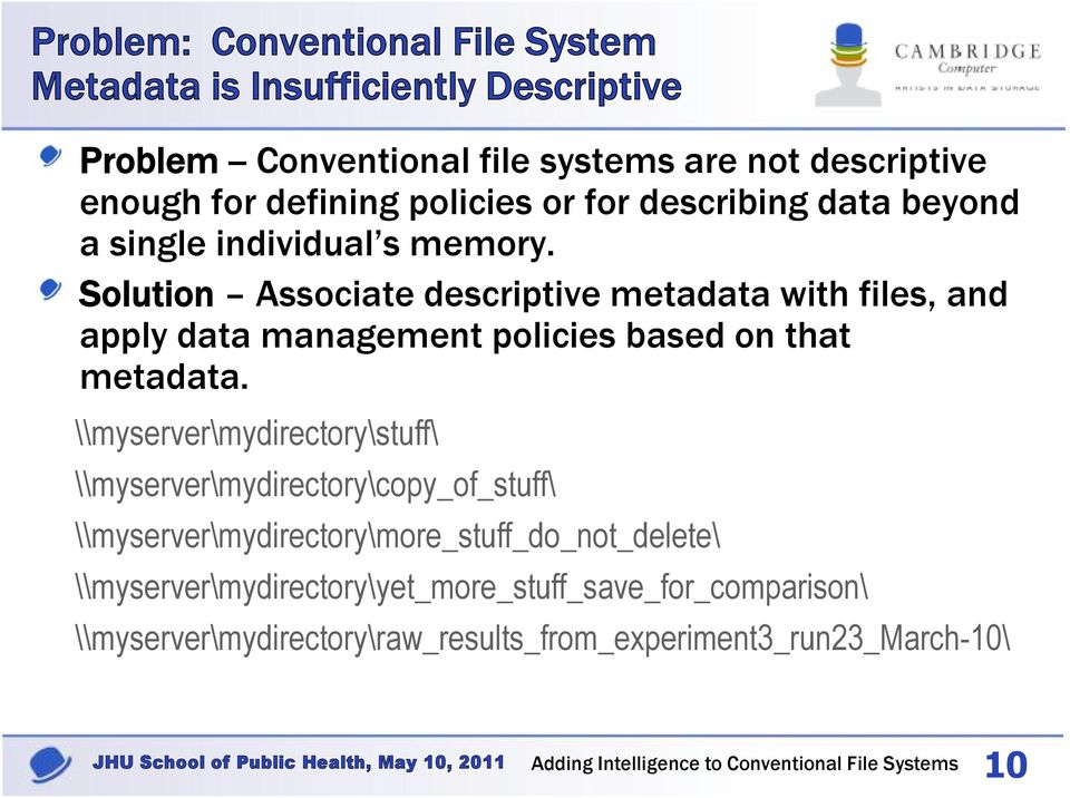 Solution Associate descriptive metadata with files, and apply data management policies based on that metadata.