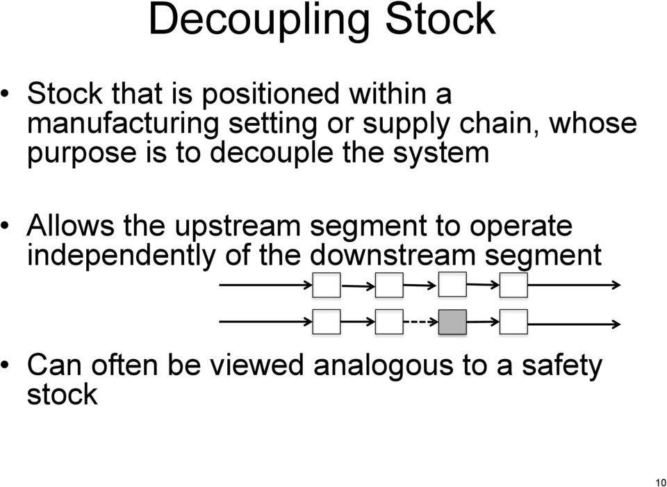 Allows the upstream segment to operate independently of the