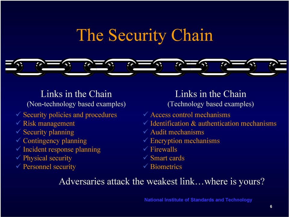 Links in the Chain (Technology based examples) Access control mechanisms Identification & authentication mechanisms