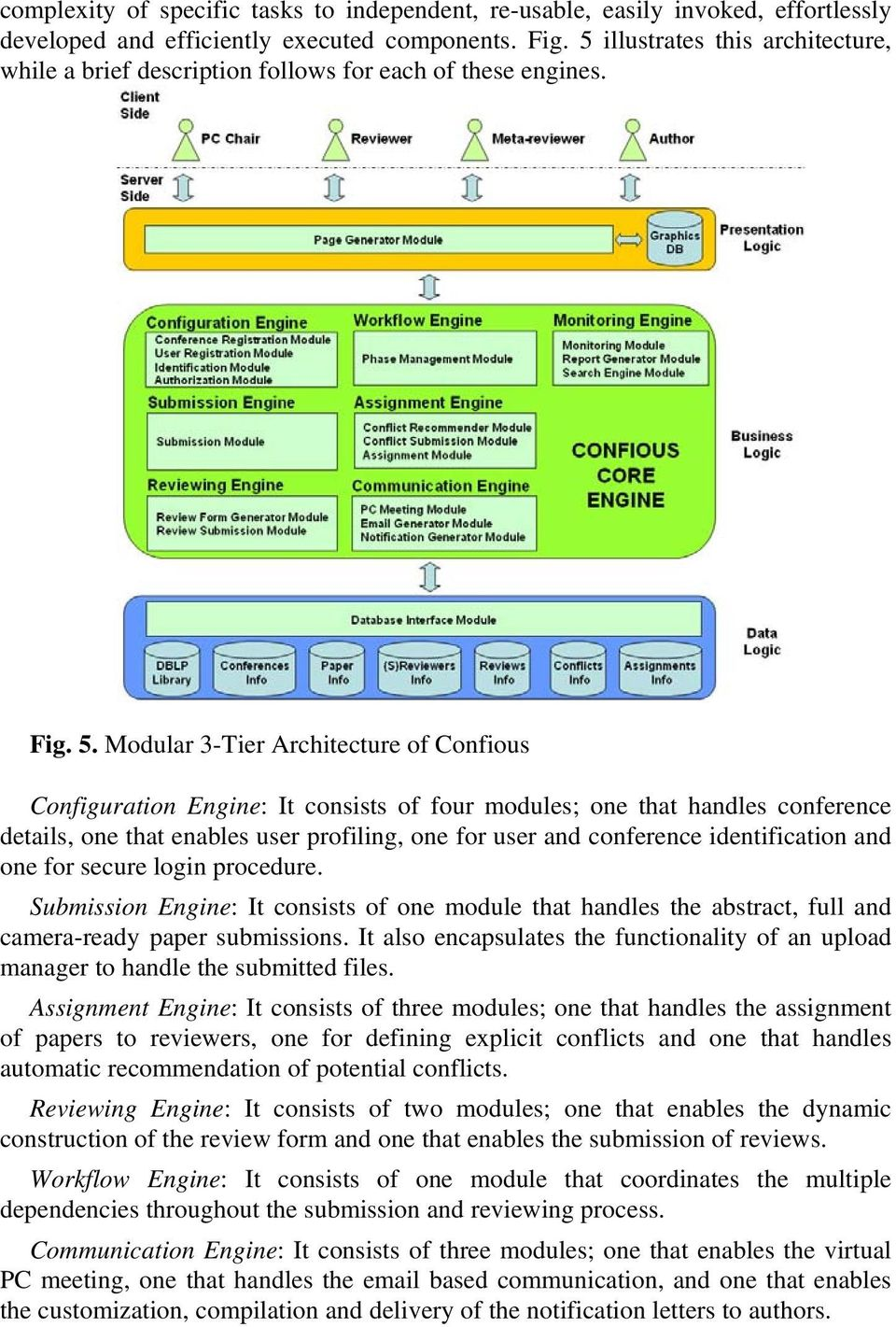 Modular 3-Tier Architecture of Confious Configuration Engine: It consists of four modules; one that handles conference details, one that enables user profiling, one for user and conference