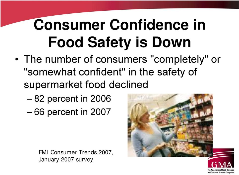 safety of supermarket food declined 82 percent in 2006 66