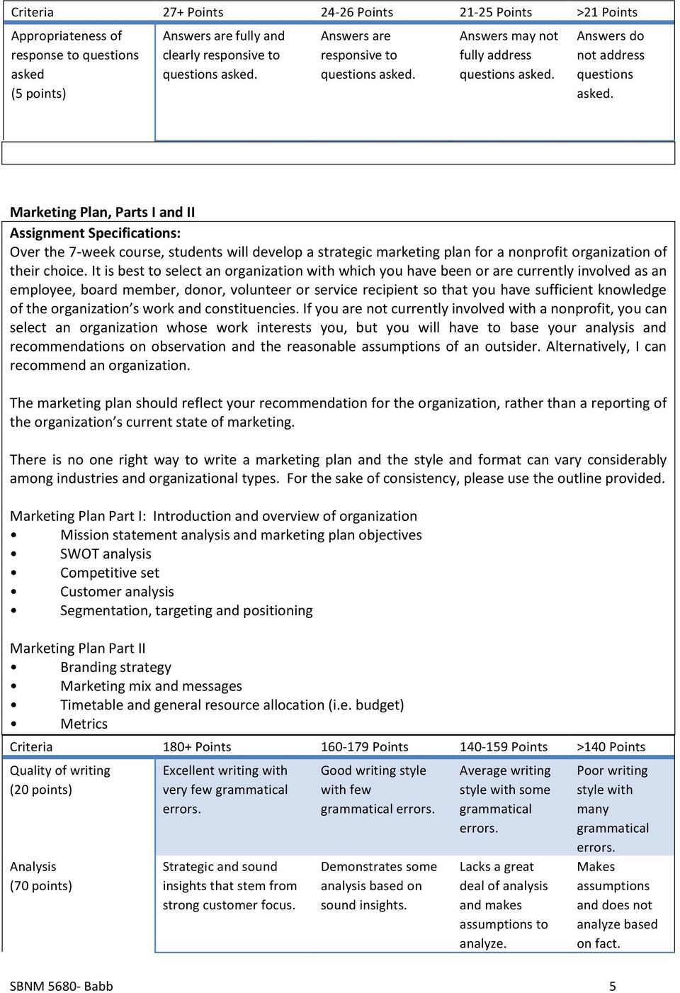 Marketing Plan, Parts I and II Assignment Specifications: Over the 7-week course, students will develop a strategic marketing plan for a nonprofit organization of their choice.