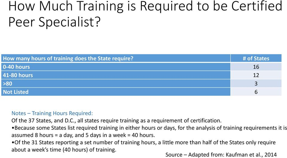 , all states require training as a requirement of certification.