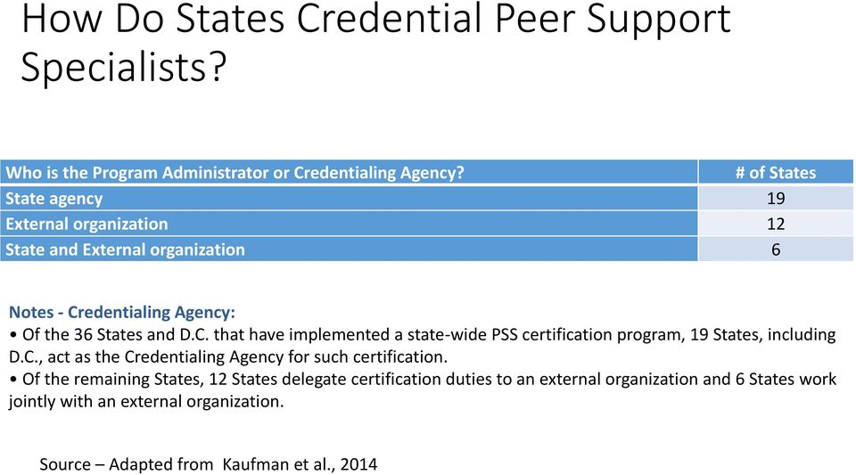 edentialing Agency: Of the 36 States and D.C. that have implemented a state-wide PSS certification program, 19 States, including D.C., act as the Credentialing Agency for such certification.