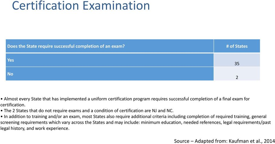 The 2 States that do not require exams and a condition of certification are NJ and NC.