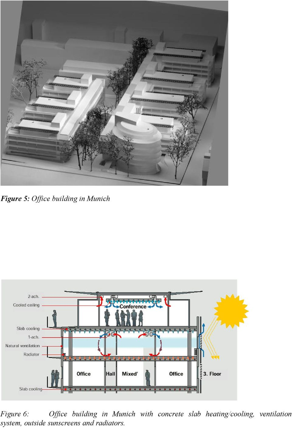 concrete slab heating/cooling,